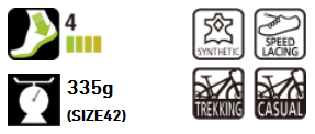 oznaczenia SHIMANO SH-MT500 MT5