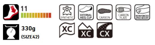 oznaczenia SH-XC900 XC9 S-Phyre