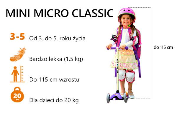 Hulajnoga trójkołowa Micro Mini Classic