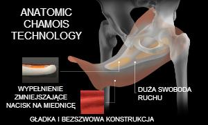 Anatomic Chamois