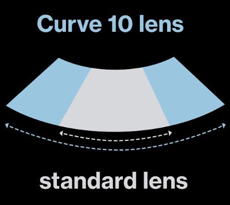 curve 10