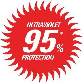 buff ochrona przed promieniowaniem uv 95%