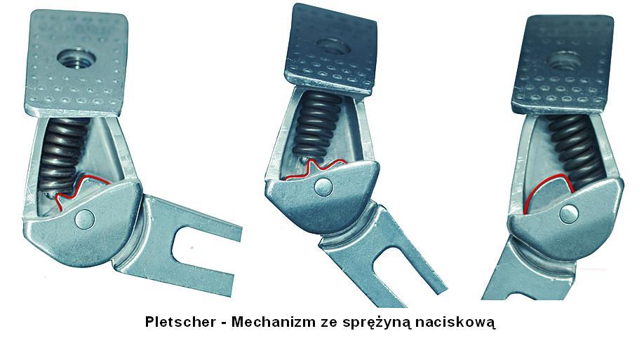 Patentowy mechanizm blokady podpórki